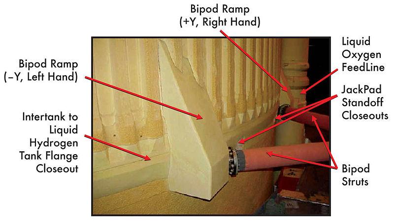800px-Left_bipod_foam_ramp