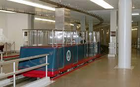 Subway convertible...not so shabby, I guess? Photocredit: Wikipedia